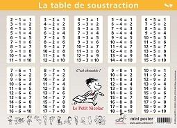 Addition soustraction collection mini poster le petit - Les tables de soustraction a imprimer ...
