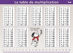 Multiplication division collection mini poster le petit - Toute les tables de multiplication de 1 a 10 ...