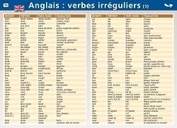 Anglais Verbes Irreguliers Collection Mini Poster Le Petit Nicolas Boutique En Ligne Des Editions Aedis